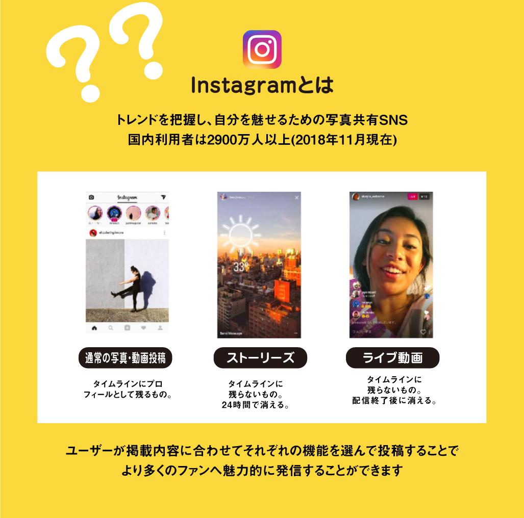 instagramとは?